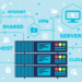 Why You Need to Up Your Hosting Game